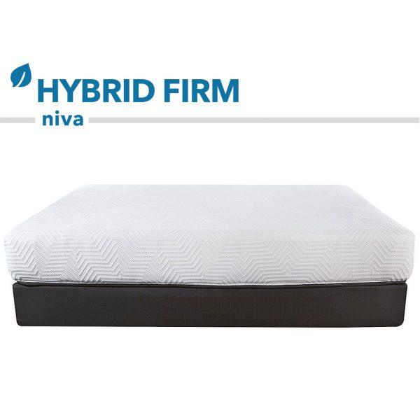NIVA-Hybrid-Firm